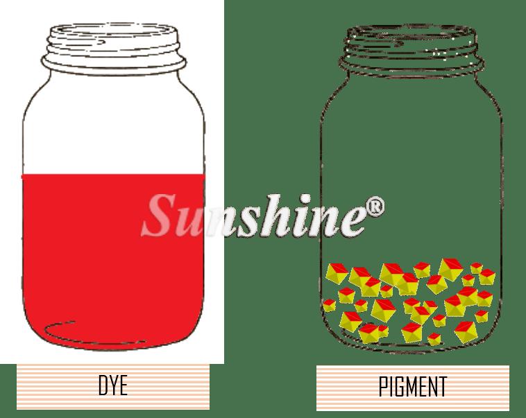 Dye-vs-Pigment
